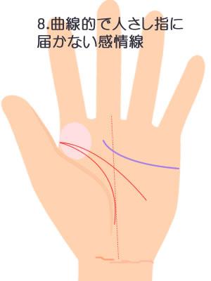 8.曲線的で人さし指に届かない感情線です。